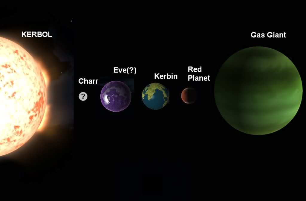 ksp planets and moons - photo #1